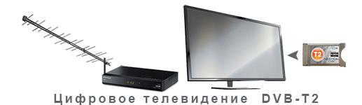 установка цифрового телевидения в Химках